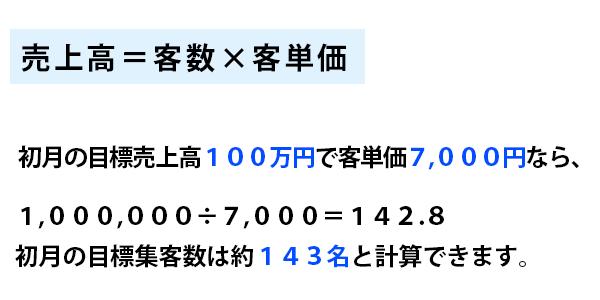 jigyou20170212_01